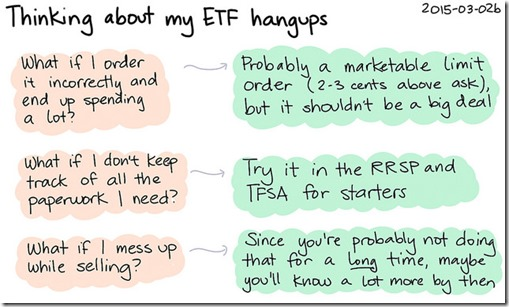 Sacha Schua - Thinking about my ETF hangups -- index card